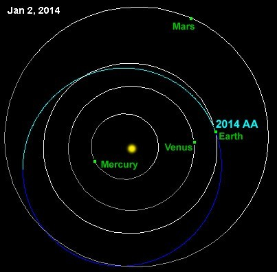 2014-first-asteroid-impact-earth-1