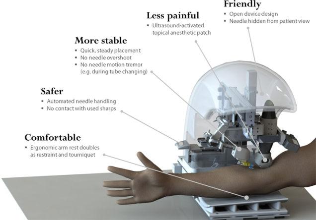 Осмельтесь подставить руку роботу, делающему уколы